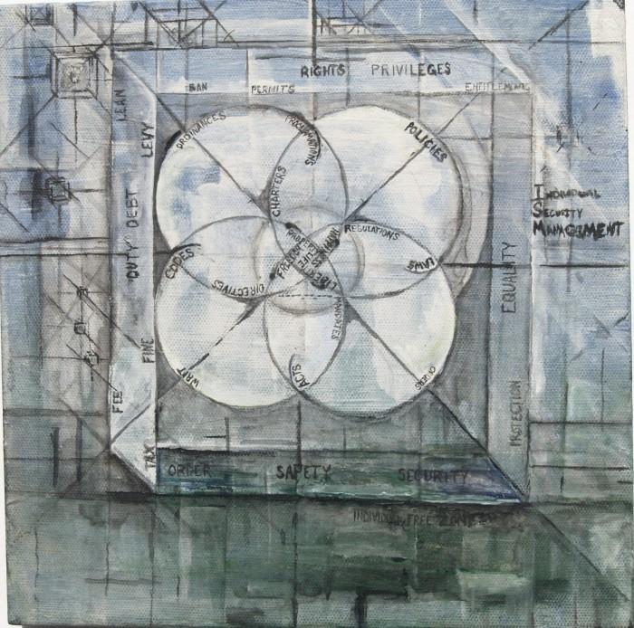 RAND, Delphi, Hegelian Dialectic - Personal Imprisonment